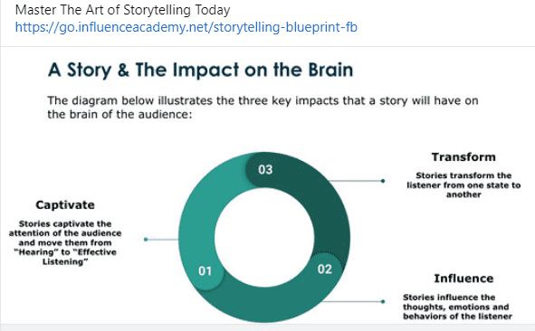 Story's impact on the brain
